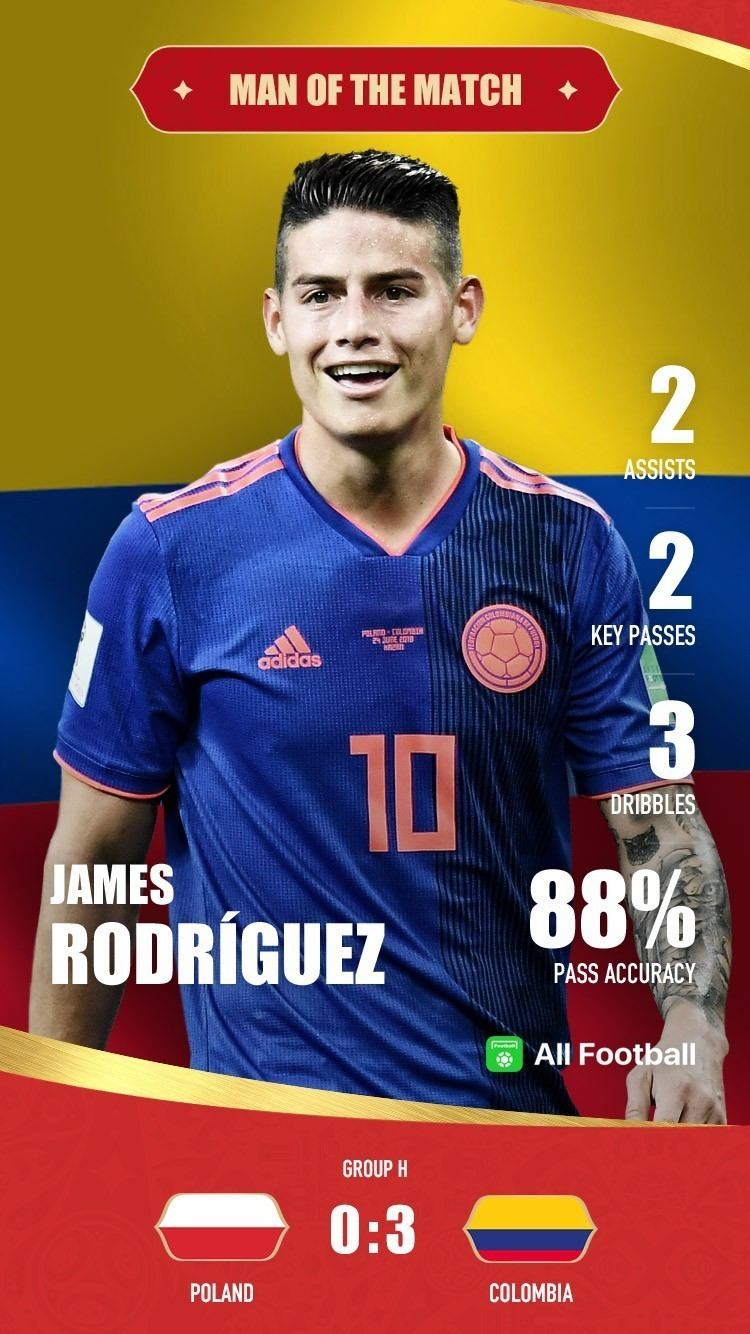 Af World Cup Best Worst List Check Out Who Played Best And